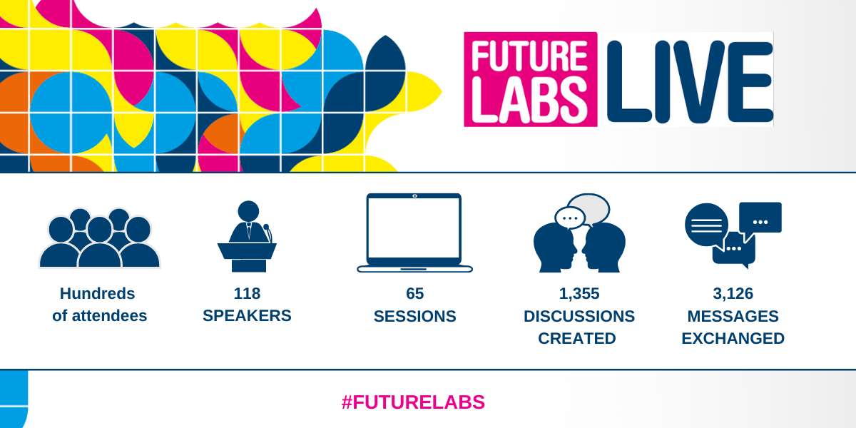 Future Labs Live 2021