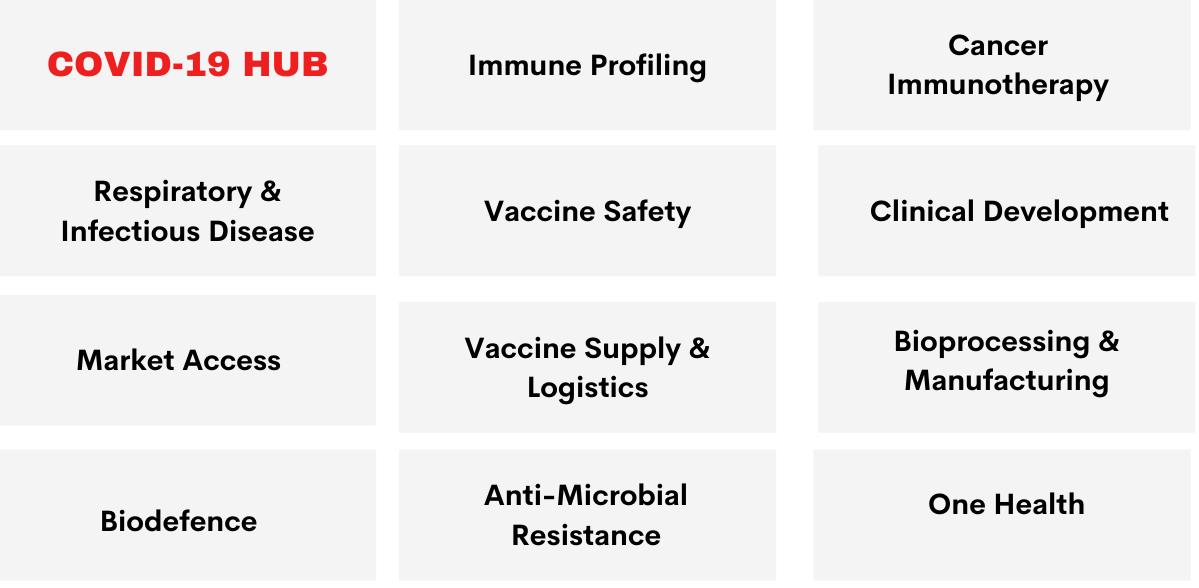 World Vaccine Congress Washington 2021 themes