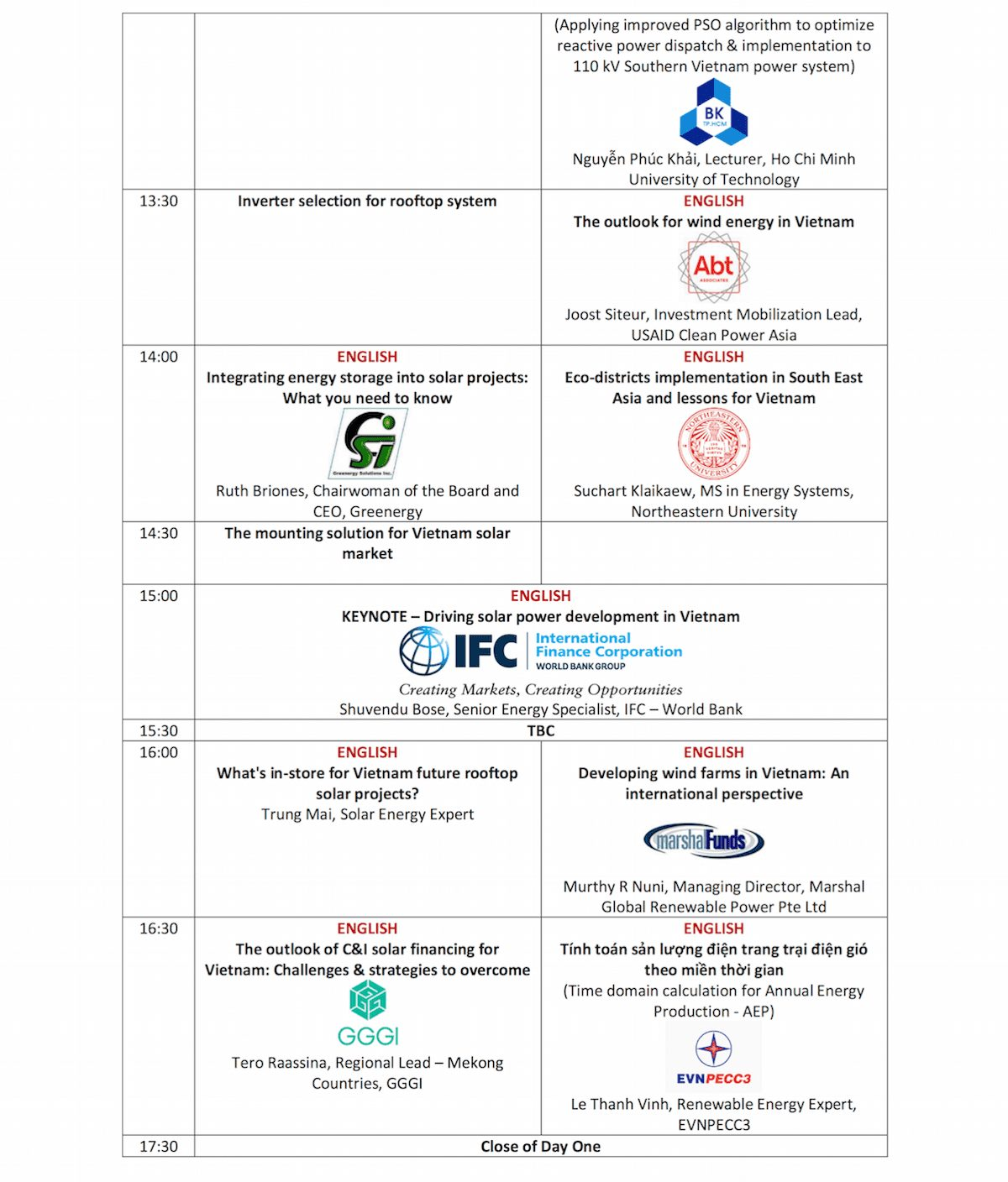 The Future Energy Show VN Agenda Day 1 Page 2