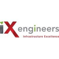 iX Engineers at The Water Show Africa 2020