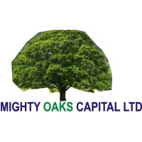 Mighty Oaks Capital at Middle East Investment Summit 2020