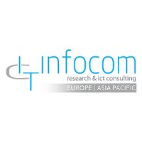 InfoCom GmbH at MOVE Asia 2021