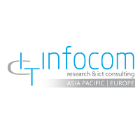 InfoCom GmbH at Submarine Networks World 2021