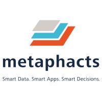 metaphacts at BioData World Congress 2021