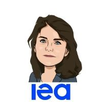 Mechthild Worsdorfer | Director, Sustainability, Technology And Outlooks | I.E.A. Inc » speaking at SPARK