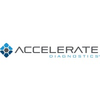 Accelerate Diagnostics at World Anti-Microbial Resistance Congress 2021