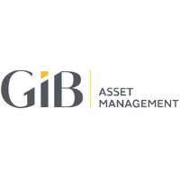 GIB Asset Management at Middle East Investment Summit 2021