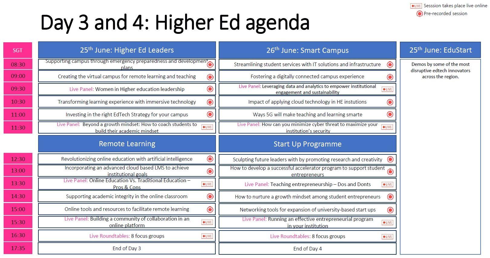 edutech virtual agenda week 2