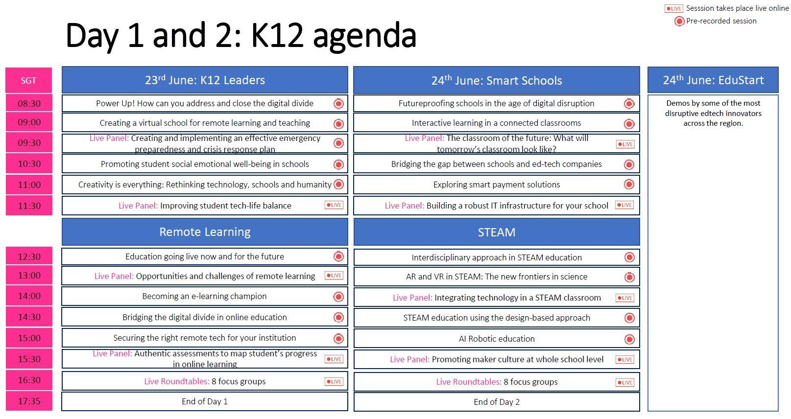 edutech virtual agenda week 1